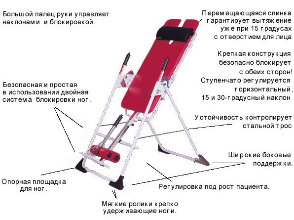 Гравитационный стол своими руками 43